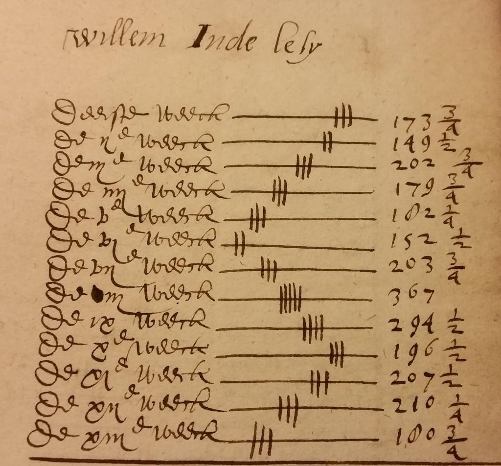 De productie van brouwerij De Lelie in één kwartaal in 1590. Geturfd zijn 40 'brouten', in totaal 2700 vaten. De Lelie stond aan de Oude Rijn, tussen de Hooigracht en de Middelstegracht.
