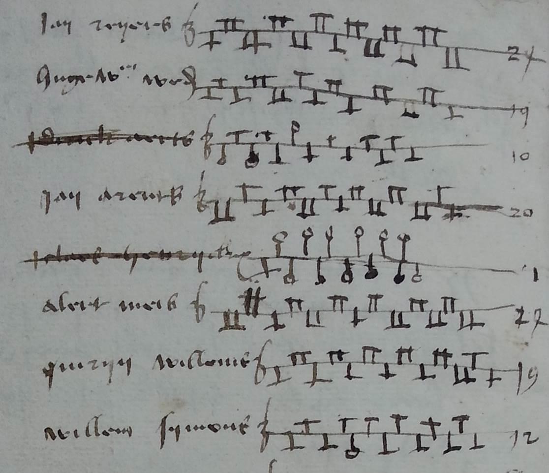 Dit is een lijst met betalingen van contributies uit 1525. Die werden opgehaald door de bestuursleden van het gilde. Je ziet hoe in de loop van het jaar de betalingen zijn geturfd.